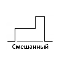 СМЕШАННЫЙ