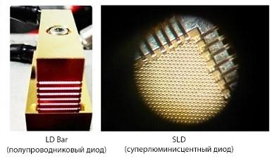 Capello Luxe - диодный лазер