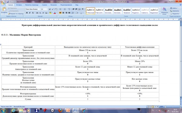 Автоматическое определение диагноза в программе TrichoSciencePro