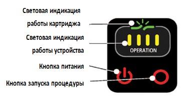 Описание функций панели, отображающей текущее состояние устройства
