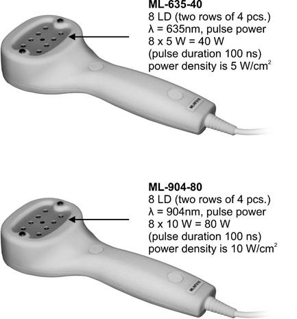 Матричные импульсные лазерные излучающие головки МЛ-635-40 и МЛ-904-80